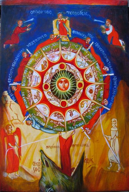 Икона с зодиакальным кругом, Болгария